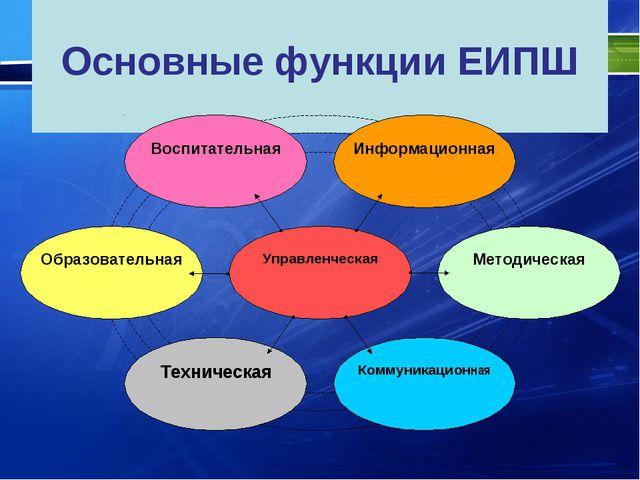 Основные функции ЕИПШ