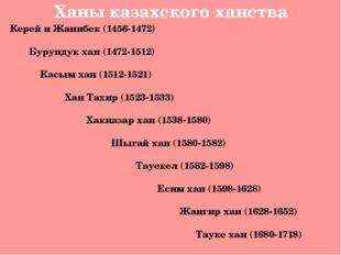Ханы казахского ханства Керей и Жанибек (1456-1472) Бурундук хан (1472-1512)