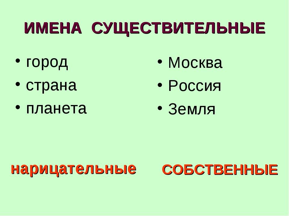 ИМЕНА СУЩЕСТВИТЕЛЬНЫЕ город страна планета Москва Россия Земля нарицательные...