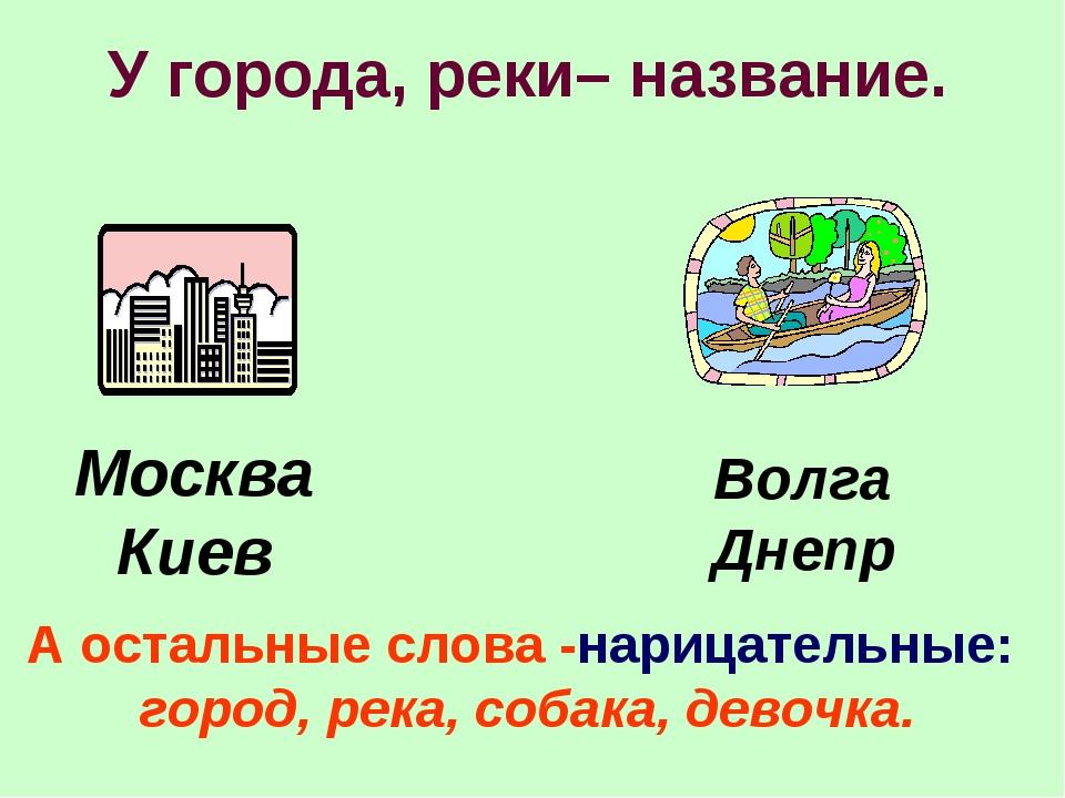 У города, реки– название. Москва Киев Волга Днепр А остальные слова -нарицате...