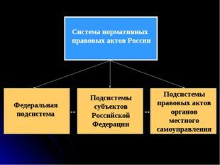 Система нормативных правовых актов России Федеральная подсистема Подсистемы с