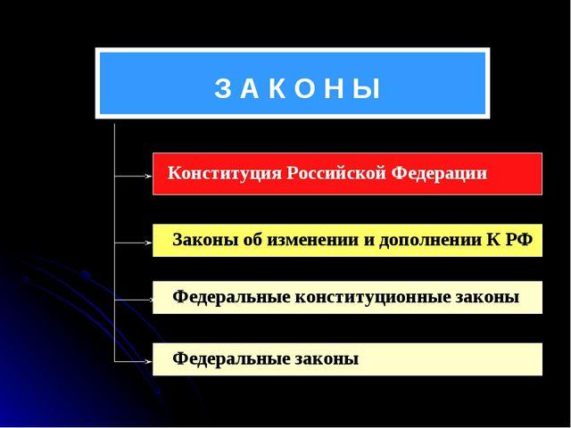 З А К О Н Ы Конституция Российской Федерации Законы об изменении и дополнении...