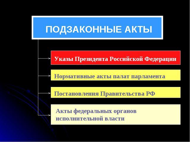 ПОДЗАКОННЫЕ АКТЫ Указы Президента Российской Федерации Постановления Правител...