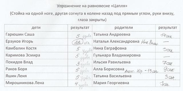 http://ped-kopilka.ru/images/p4(1).jpg