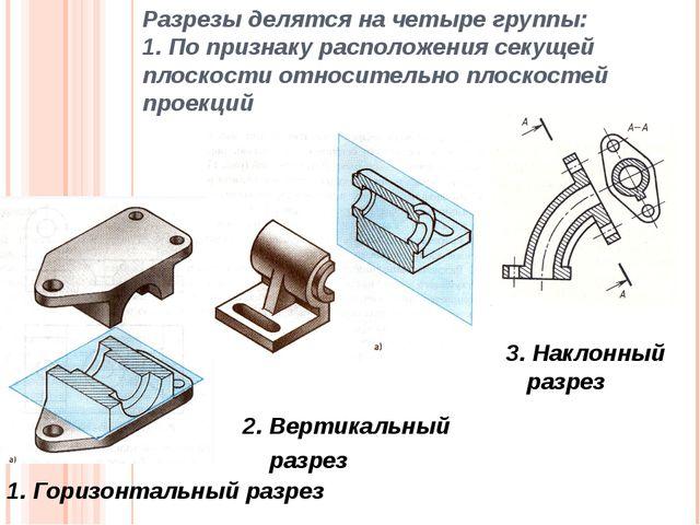 Разрезы делятся на четыре группы: 1. По признаку расположения секущей плоскос...