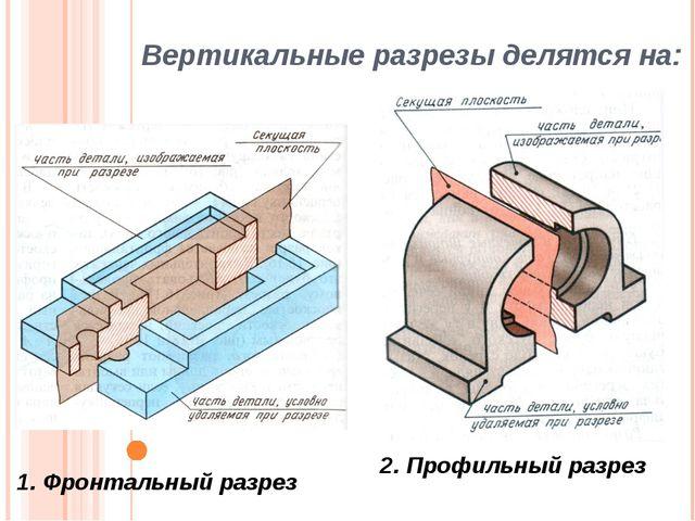 Вертикальные разрезы делятся на: 1. Фронтальный разрез 2. Профильный разрез