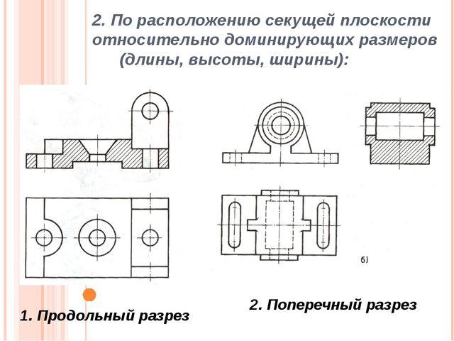 2. По расположению секущей плоскости относительно доминирующих размеров (длин...