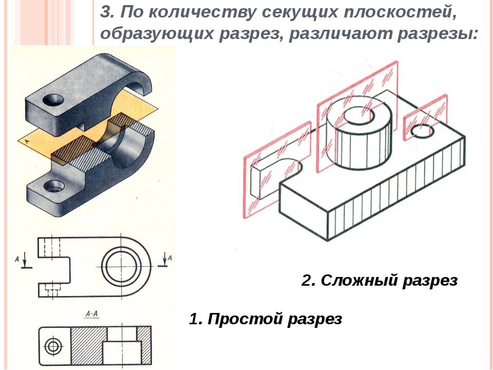 3. По количеству секущих плоскостей, образующих разрез, различают разрезы: 1....