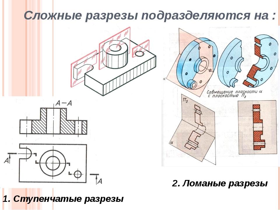 Сложные разрезы подразделяются на : 1. Ступенчатые разрезы 2. Ломаные разрезы