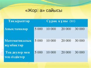 «Жорға» сайысы ТақырыптарСұрақ құны (тг) Анықтамалар5 00010 00020 00030