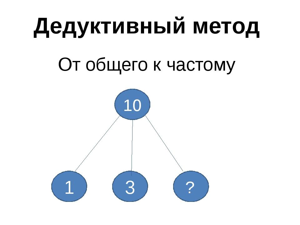 От общего к частому Дедуктивный метод 1 3 ? 10