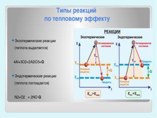 Типы реакций по тепловому эффекту  Экзотермические реакции (теплота выделяет