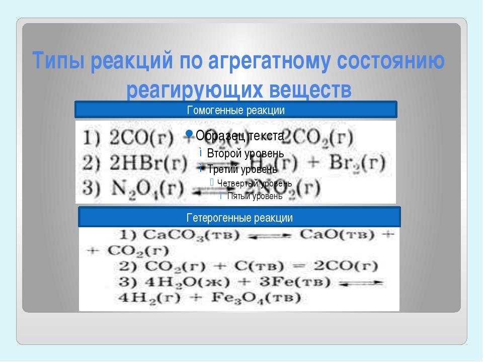 Типы реакций по агрегатному состоянию реагирующих веществ Гомогенные реакции...