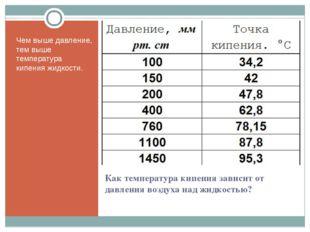 Как температура кипения зависит от давления воздуха над жидкостью? Чем выше д