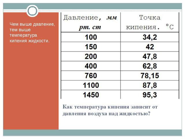 Как температура кипения зависит от давления воздуха над жидкостью? Чем выше д...