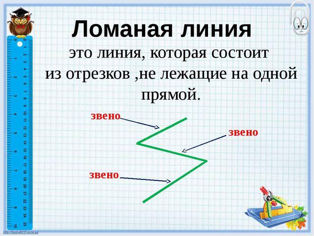 Ломаная линия это линия, которая состоит из отрезков ,не лежащие на одной пря...
