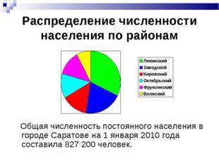 Распределение численности населения по районам Общая численность постоянного