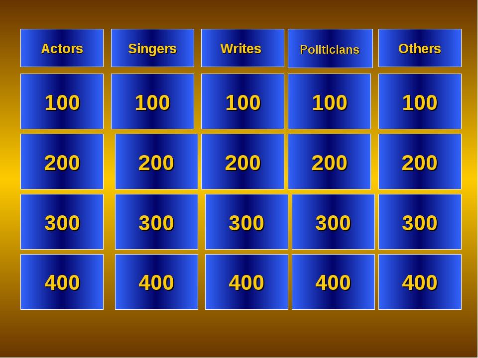 Actors Singers Others 100 100 100 100 200 200 200 200 300 300 300 300 400 400...