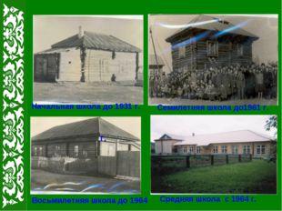 Начальная школа до 1931 г. Семилетняя школа до1961 г. г. Восьмилетняя школа д