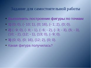 Задание для самостоятельной работы Выполнить построение фигуры по точкам 1) (
