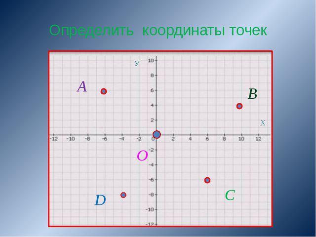 Определить координаты точек А В С D О У Х