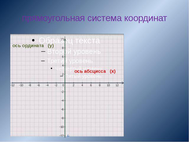 прямоугольная система координат ось абсцисса (х) ось ордината (у)