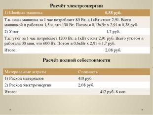 Расчёт электроэнергии Расчёт полной себестоимости 1)Швейная машинка 0,38 руб.