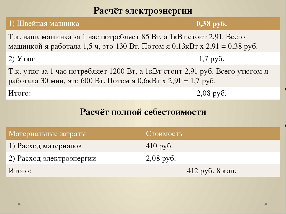 Расчёт электроэнергии Расчёт полной себестоимости 1)Швейная машинка 0,38 руб....
