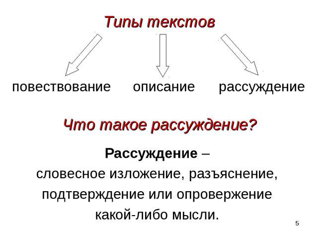 * Типы текстов Что такое рассуждение? Рассуждение – словесное изложение, разъ...