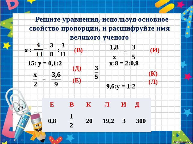 Решите уравнения, используя основное свойство пропорции, и расшифруйте имя в...