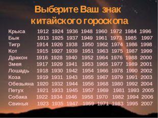 Выберите Ваш знак китайского гороскопа Крыса 1912 1924 1936 1948 1960 1972 19