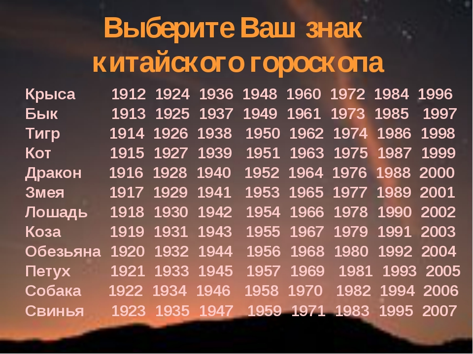 Выберите Ваш знак китайского гороскопа Крыса 1912 1924 1936 1948 1960 1972 19...