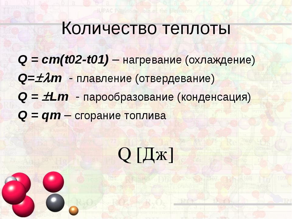 Q = cm(t02-t01) – нагревание (охлаждение) Q=m - плавление (отвердевание) Q...