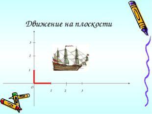 Движение на плоскости 1 2 3 1 2 3 О