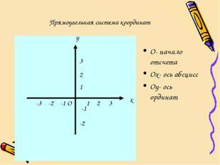 Прямоугольная система координат О- начало отсчета Ох- ось абсцисс Оу- ось орд