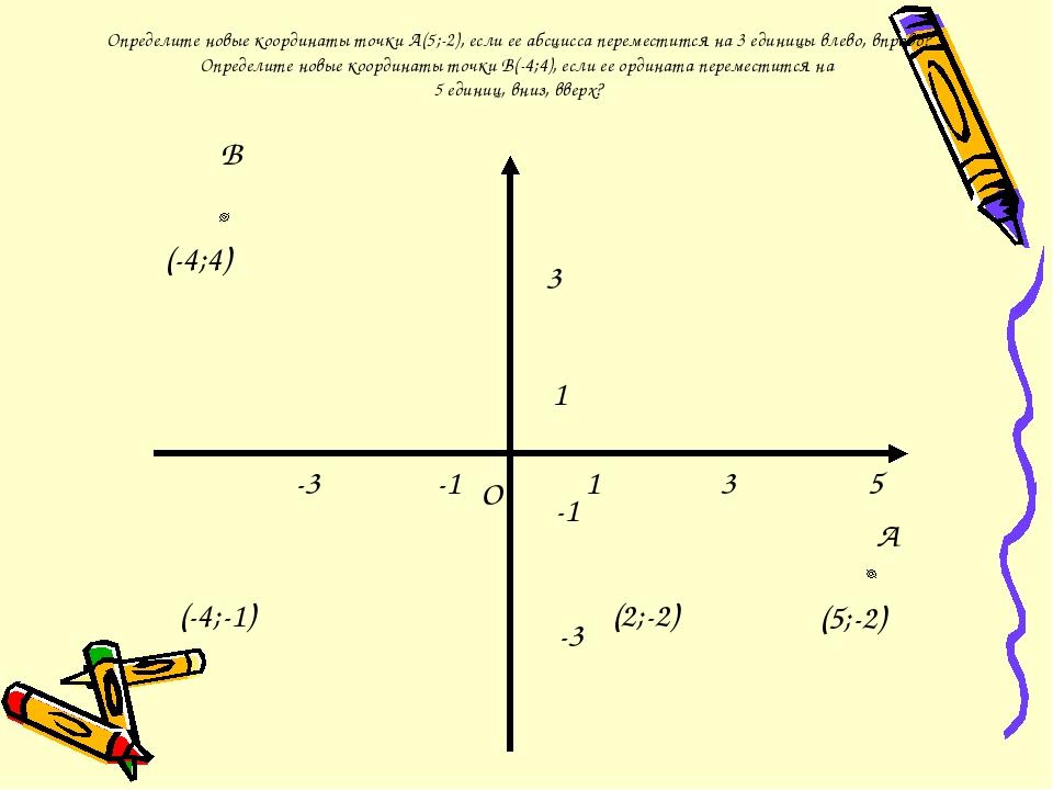 Определите новые координаты точки А(5;-2), если ее абсцисса переместится на 3...