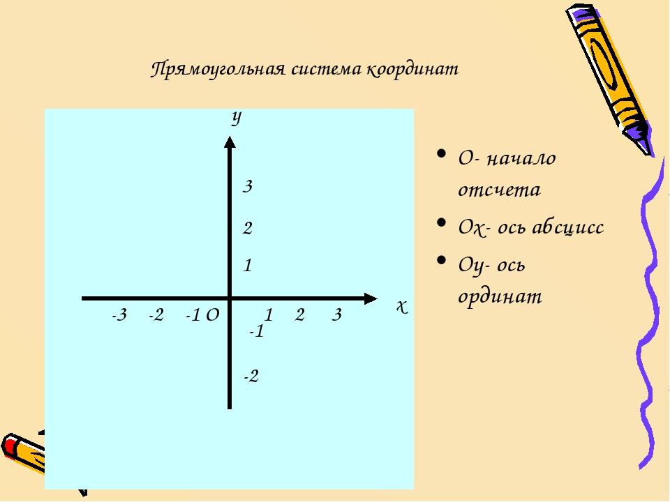 Прямоугольная система координат О- начало отсчета Ох- ось абсцисс Оу- ось орд...
