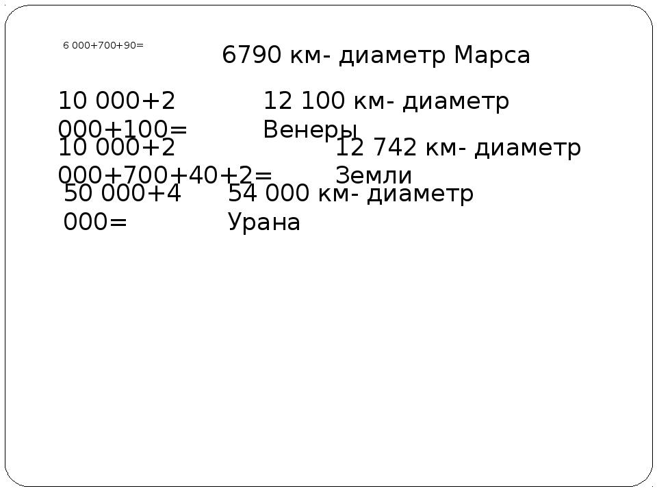 6 000+700+90= 6790 км- диаметр Марса 10 000+2 000+100= 12 100 км- диаметр Вен...