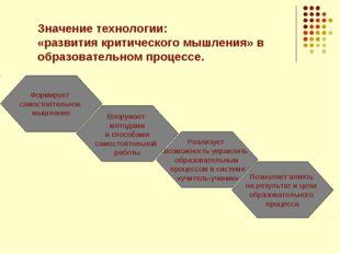 Значение технологии: «развития критического мышления» в образовательном проце