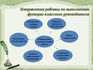 Направления работы по выполнению функции классного руководителя Направления в