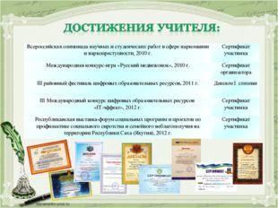 Всероссийская олимпиада научных и студенческих работ в сфере наркомании и нар