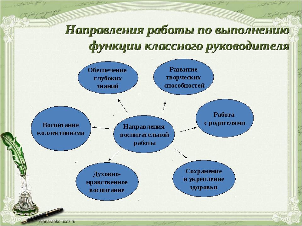 Направления работы по выполнению функции классного руководителя Направления в...