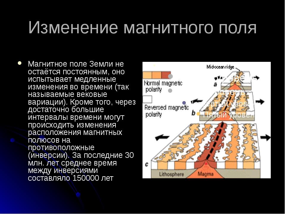 Изменение магнитного поля Магнитное поле Земли не остаётся постоянным, оно ис...