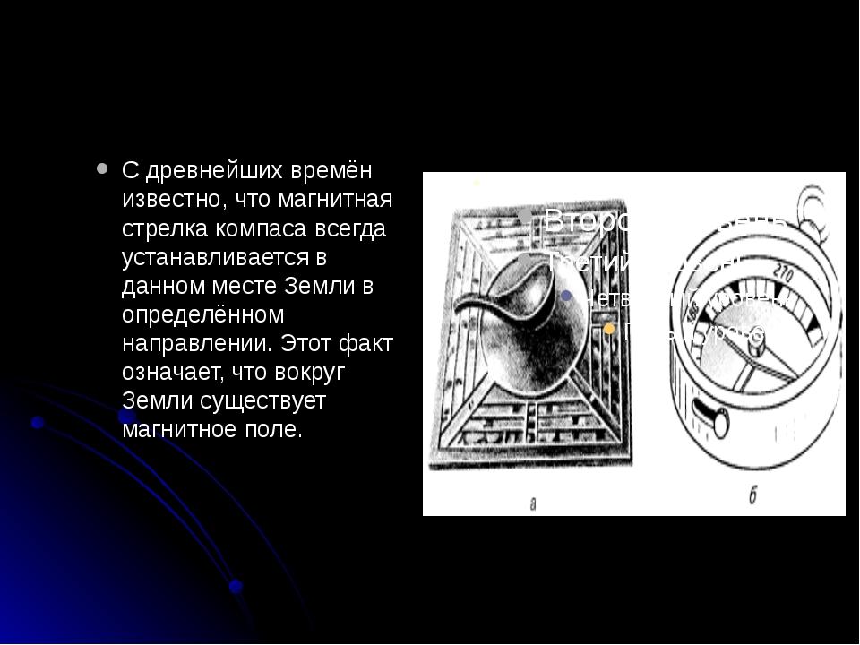 С древнейших времён известно, что магнитная стрелка компаса всегда устанавли...