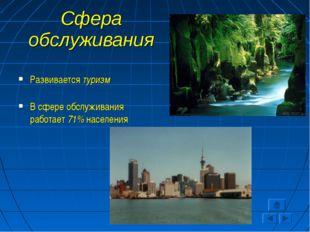 Сфера обслуживания Развивается туризм В сфере обслуживания работает 71% насел