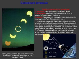 Солнечное затмение Виды солнечного затмения: 1. частное- закрывает часть сол