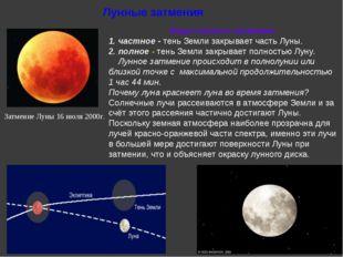 Лунные затмения Затмение Луны 16 июля 2000г. Виды лунного затмения: 1. частно