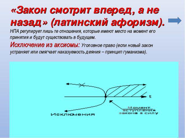 «Закон смотрит вперед, а не назад» (латинский афоризм). НПА регулирует лишь т...