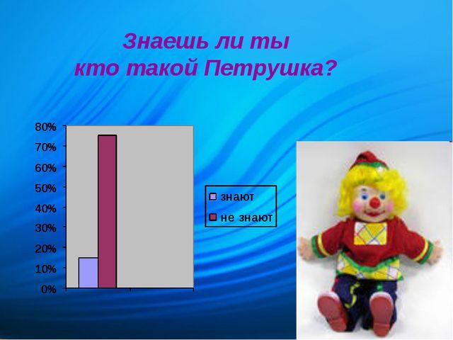 Знаешь ли ты кто такой Петрушка?