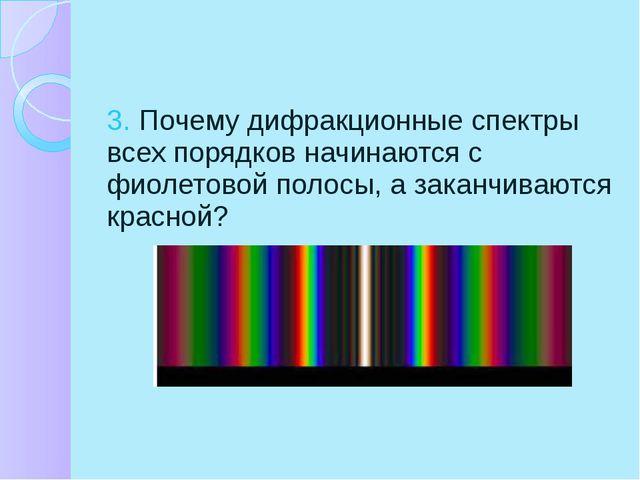 1. В чем состоит явление поляризации волн?